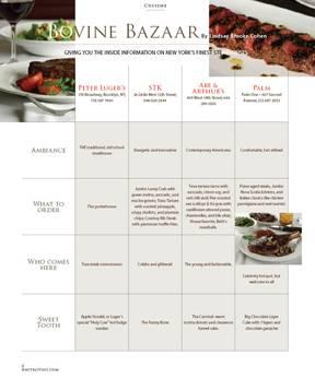 0411NY-cuisine