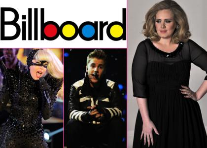 2012-billboard-awards-noms
