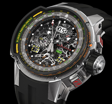 Richard-Mille-Aviator