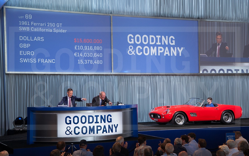 1961 Ferrari 250 GT SWB California Spider sells for $17,160,000.