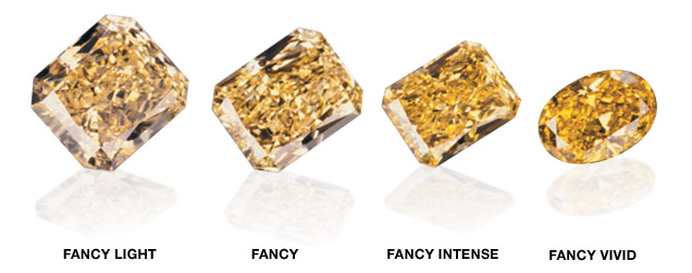 Fancy Diamond grading system