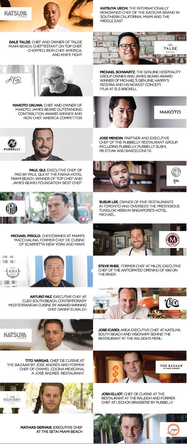 Hyde Beach Taste Celebrity Chefs
